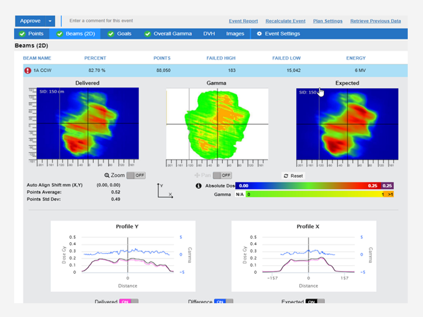 Best of QADS: Optimizing Patient and Machine QA Workflows with Automation and Integration